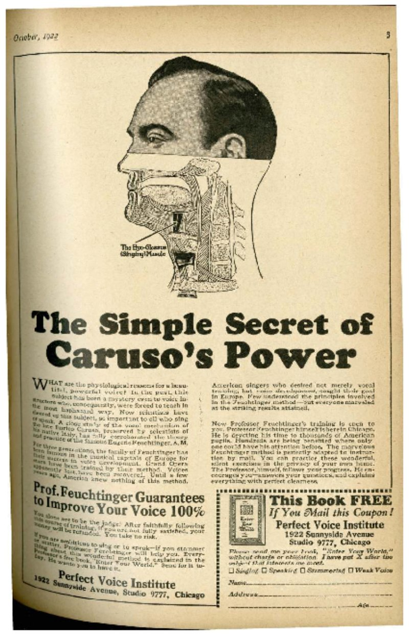 The Simple Secret of Caruso's Power; Control is What Counts; Strengthen and Beautify Your Hair; Chart Your Chances for Success!; etc.